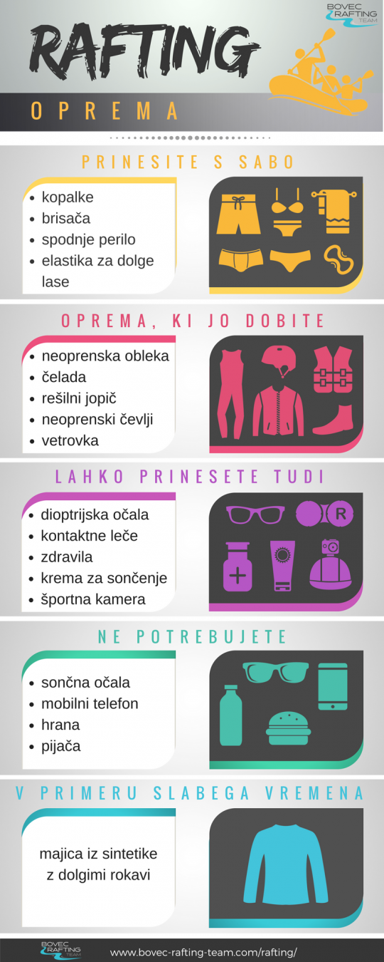 seznam stvari za rafting infografika