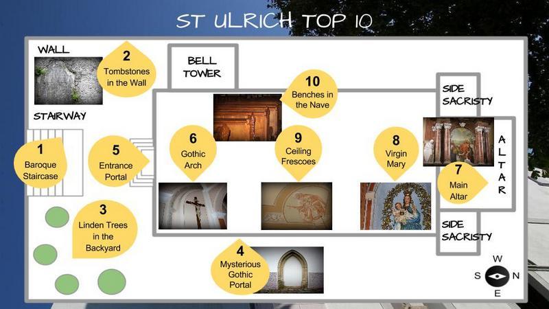 sv-urh-bovec-top-10