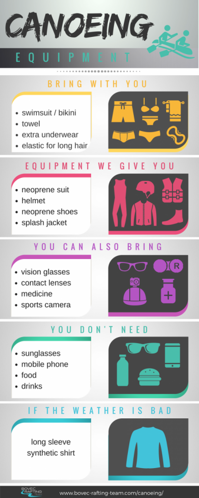 what to bring on canoeing trip infographics