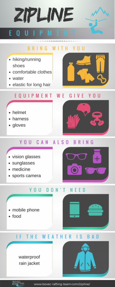 what to bring on zipline tour infographics