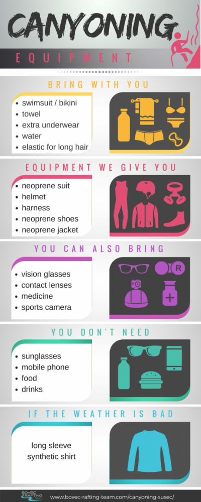what-to-bring-to-canyoning-trip-infographic