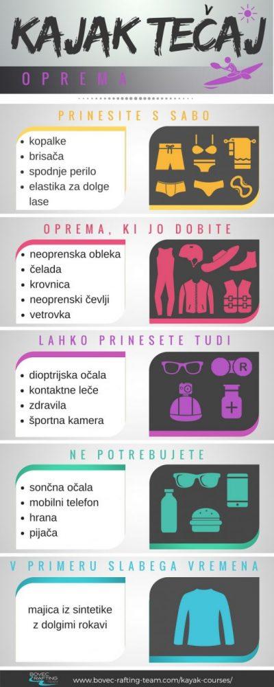 infografika-kaj-prinesti-s-sabo-na-kajak-tecaj