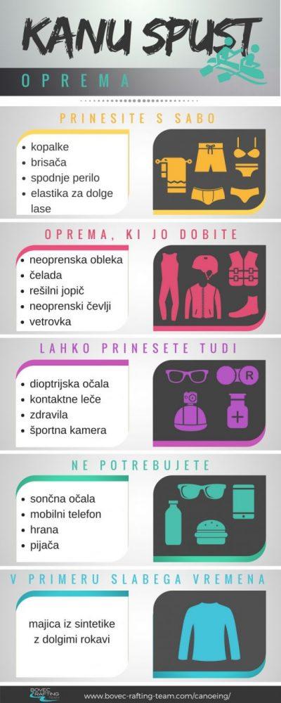 infografika-kaj-prinesti-s-sabo-na-kanu-spust