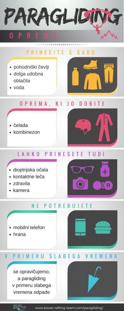 infografika-kaj-prinesti-s-sabo-na-paragliding