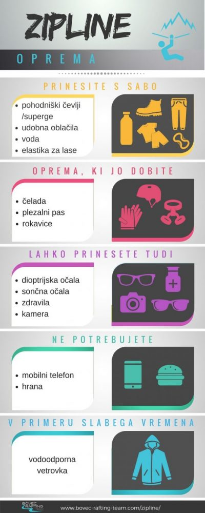 infografika-kaj-prinesti-s-sabo-na-zipline