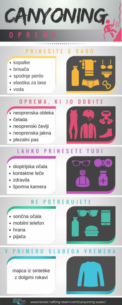 ingografika-kaj-prinesti-s-sabo-na-canyoning