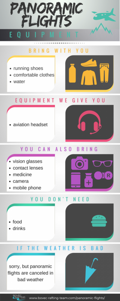 what-to-bring-on-panofamic-flight-infographic