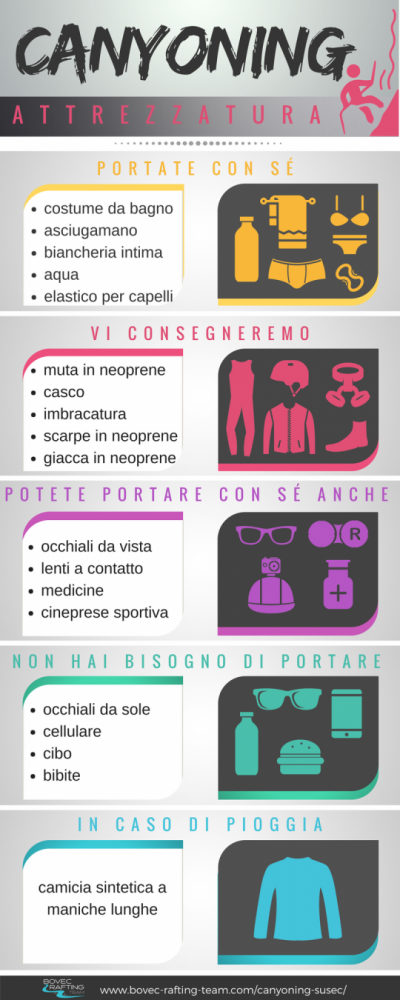 cosa-portare-con-se-all-uscita-in-canyoning-infographic
